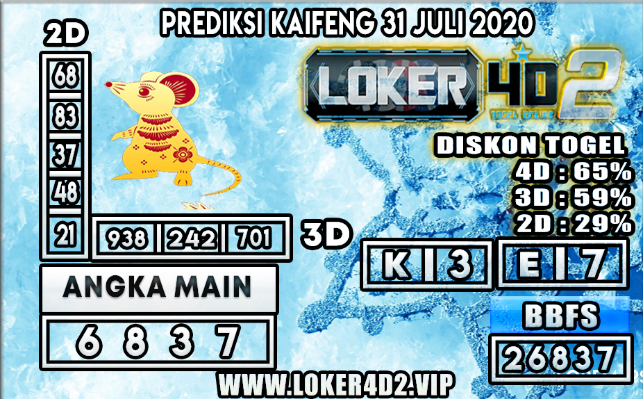 PREDIKSI TOGEL LOKER4D2 KAIFENG 31 JULI 2020