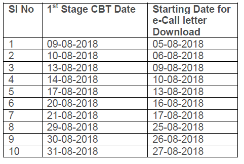 Dates of Downloading Call Latter