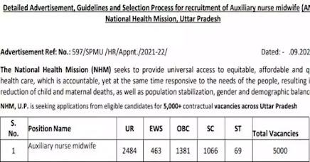 NHM UP Recruitment 2021 | Auxiliary Nurse Midwife (ANM)