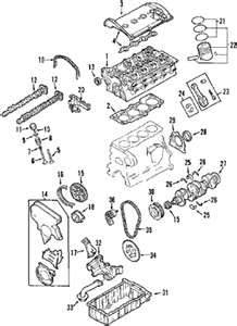V Manual: Injection pump Volkswagen 1.9 l TDI engine Manual