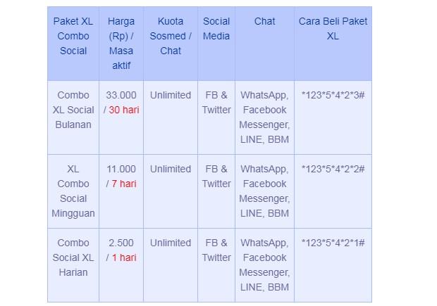 Paket Internet XL Combo Social