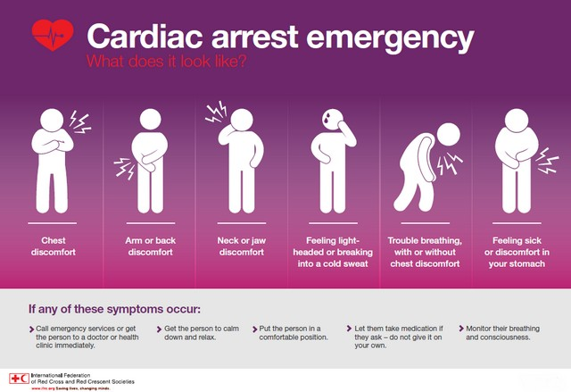 cardiac arrest emergency condition