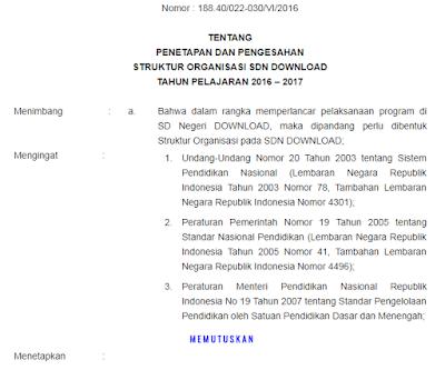 Notulen Penetapan/Pengesahan Struktur Organisasi Sekolah/Madrasah - Daftar Hadir Penetapan/Pengesahan Struktur Organisasi Sekolah/Madrasah [Download]