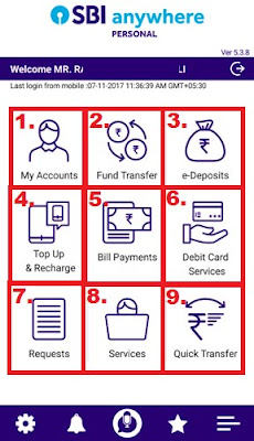 how to use sbi anywhere app