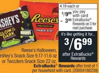Reese's Halloween