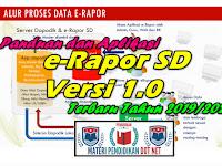 Panduan dan Aplikasi e-Rapor SD Versi 1.0 Terbaru Tahun 2019/2020