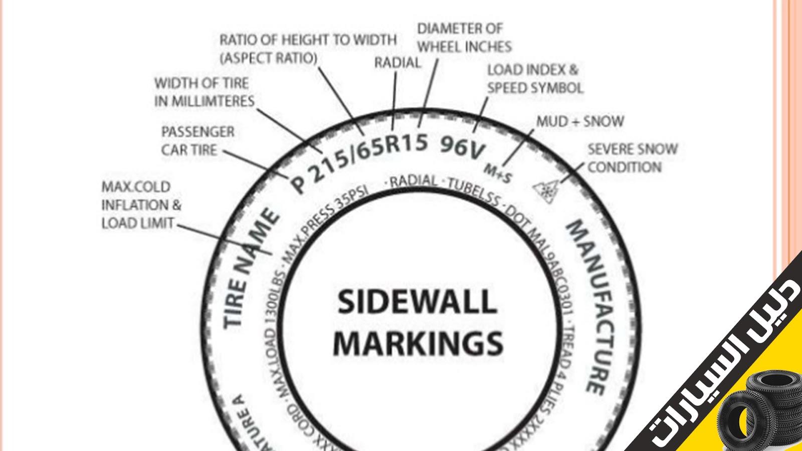 جدول مقاسات الإطارات