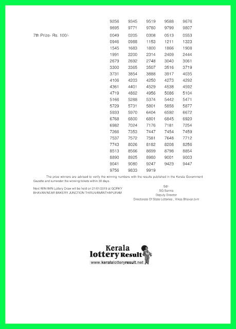 kerala lottery result 14-01-2019 WIN WIN W-495