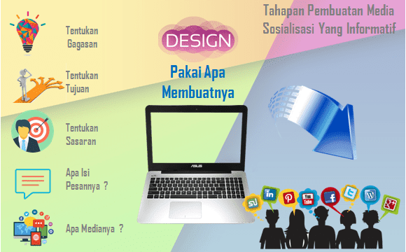 edit gambar visual di laptop ASUS
