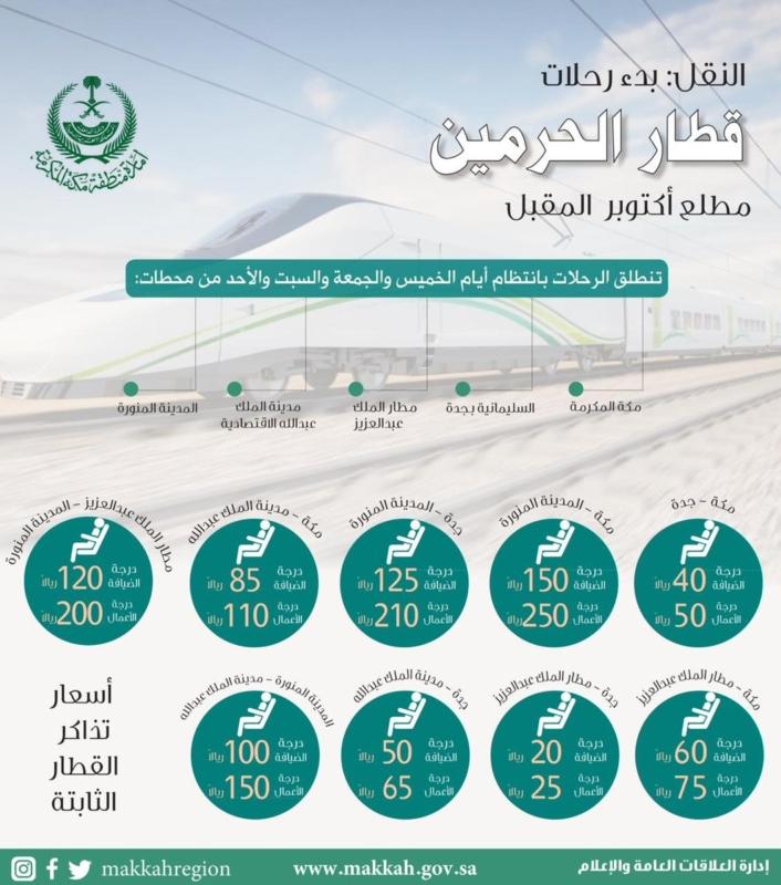 أسعار تذاكر قطار الحرمين الرسمية 2020