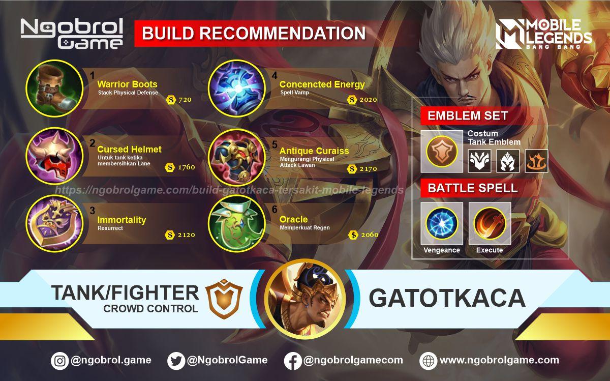 Build Gatotkaca Tersakit 2021 Mobile Legends