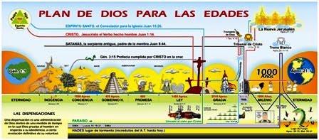 Novedades Misión América: UTILIZANDO BIEN LA BIBLIA