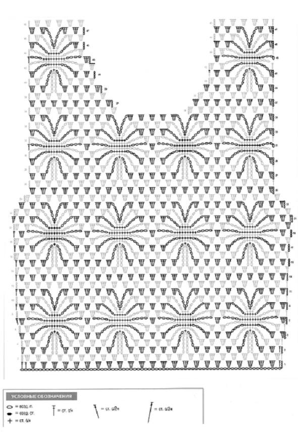 jersey crochet, gráficos crochet, jersey basky, patrones crochet