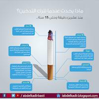 ماذا يحدث عندما تتوقف عن التدخين