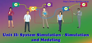 System Simulation - Simulation and Modeling