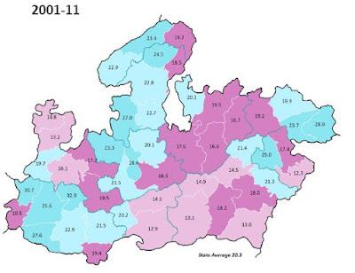 Population growth in Madhya Pradesh