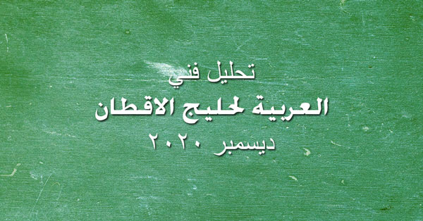 التحليل الفني لسهم العربية لحليج الأقطان - ديسمبر 2020