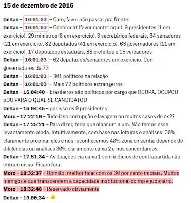 Print de matéria do Intercept com Moro e Dallagnoll -  30%