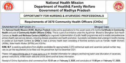 NHM MP Recruitment 2021