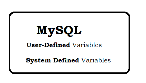 MySQL User defined  variables and System variables