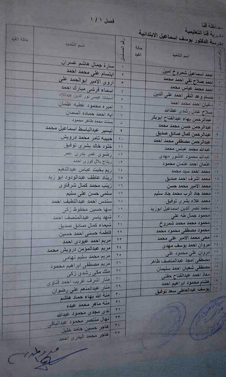 العام الدراسى يبدأ ب 65 طالب بالفصل ونقل المعلمين تعسفياً بالاخلاء الادارى والمعلمون يستنجدون برئيس الجمهورية