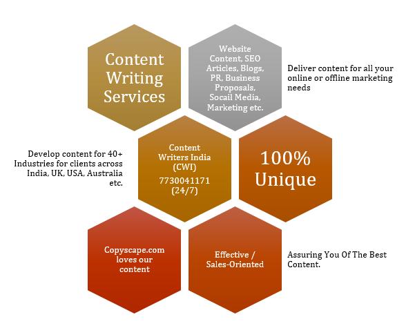 content writing services mumbai
