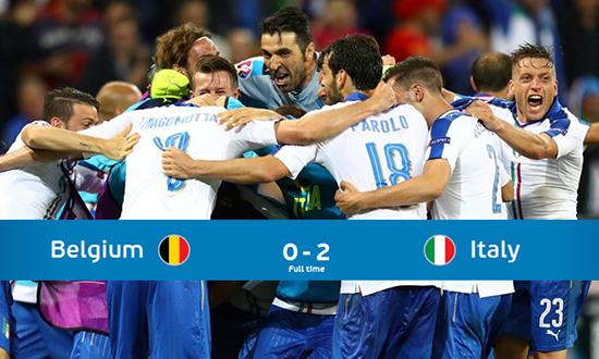 อิตาลี ผลบอล ยูโร2016