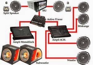 5 Tips Audio Mobil