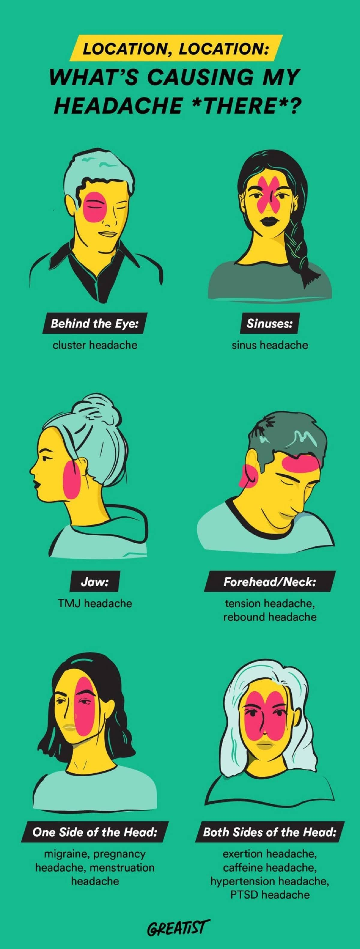 location-location-whats-causing-my-headache-there-infographic