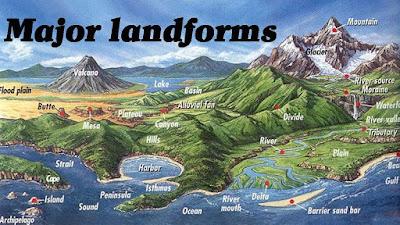Soal Pilihan Ganda Bab Bentuk Muka Bumi dan Jawaban