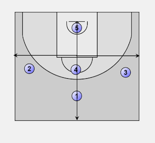 Zone Defense 1-3-1