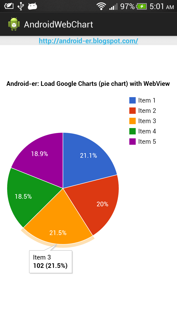 Android-er: Display Google Charts (pie chart) on Android ...