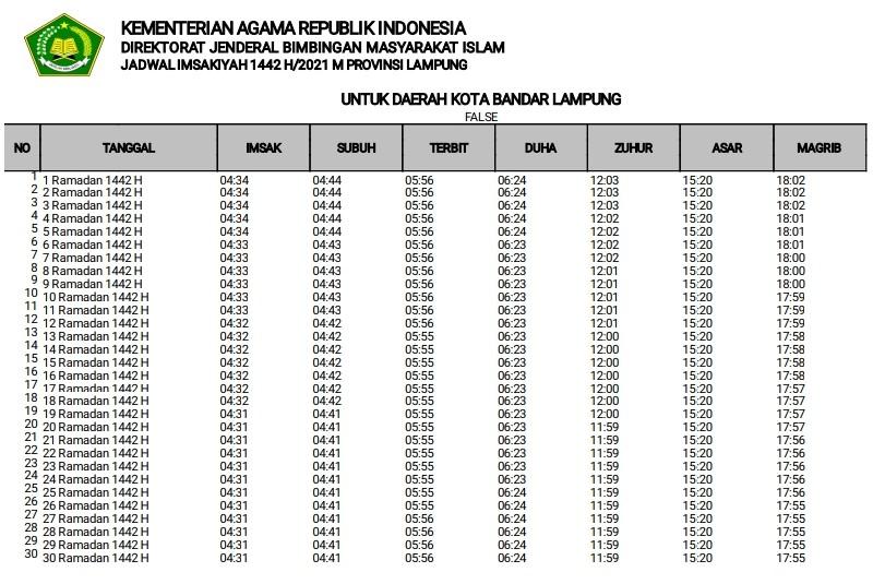 Jadwal Imsakiyah Ramadhan 2021 untuk Kota Bandar Lampung Format Pdf