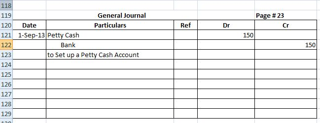 Accounting - An Introduction: Petty Cash
