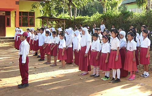 Pengertian Sekolah Dasar (SD)