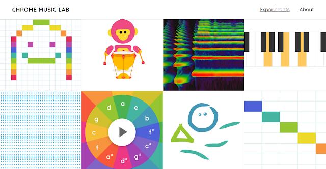 Cara Membuat Musik Sendiri Secara Online Tanpa Software