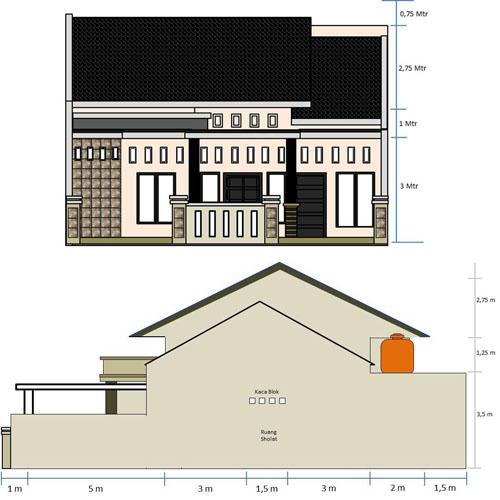 biaya-membangun-rumah-tipe-100-desain-kekinian