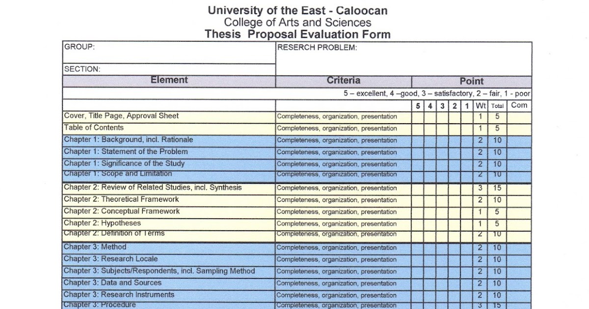 Dissertation Evaluation Prior to Defense