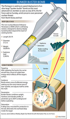 Israel Matzav: Massive Ordnance Penetrator delivered to US Air Force