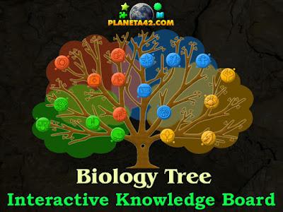 Онлайн Дърво на Биологията