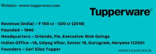 tupperware india, tupperware business plan