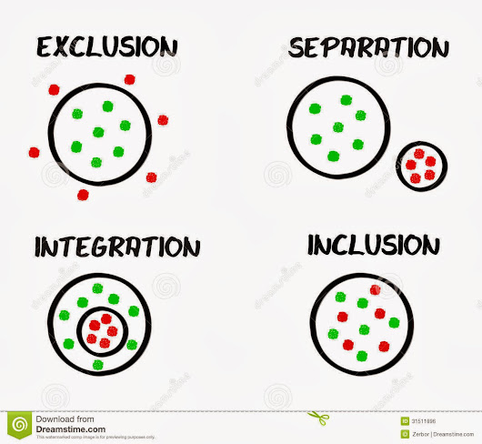 Inclusion - Indistinguishable from peers?