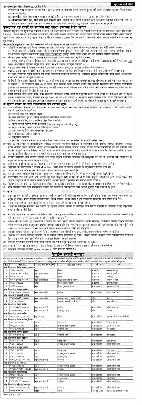 Gazetted First, Second and Third Class Level of Vacancies Announced by Lok Sewa Aayog Nepal