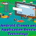 Unit III: Android Classes and Basics - Mobile Application Development Technology