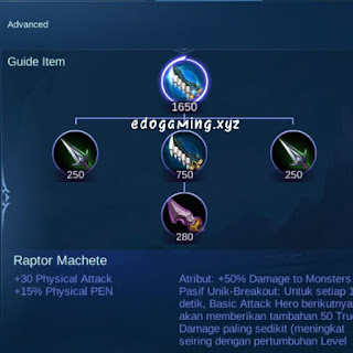 penjelasan lengkap item mobile legends item raptor machete