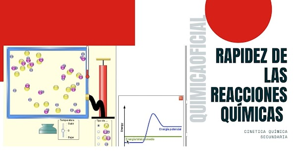 ▷ ¿Cómo modifico la rapidez de las reacciones químicas?