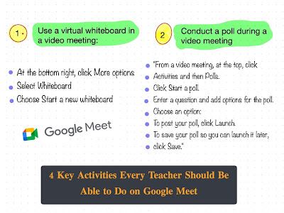 Google Meet- Tips for Teachers