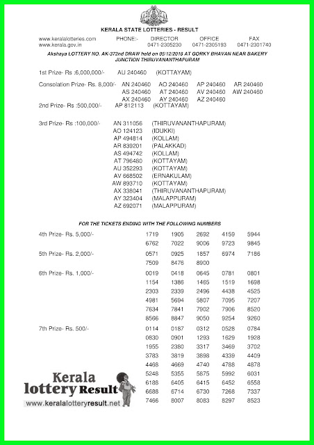 05-12-2018 AKSHAYA Lottery AK-372 Results Today - kerala lottery result
