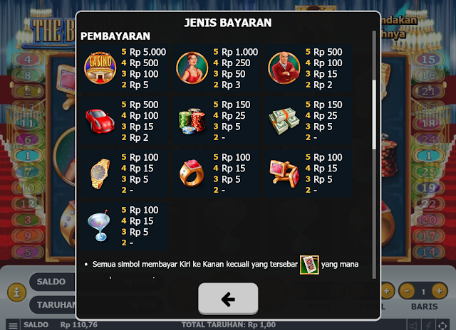 SITUS AGEN SLOT THE BIG DEAL GAMES HABANERO