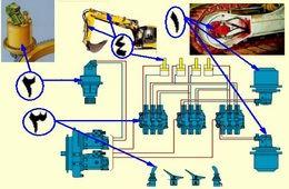 أنظمة الفرامل والشاسيه للمعدات الثقيلة